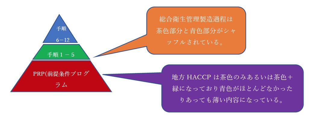 図 イメージ